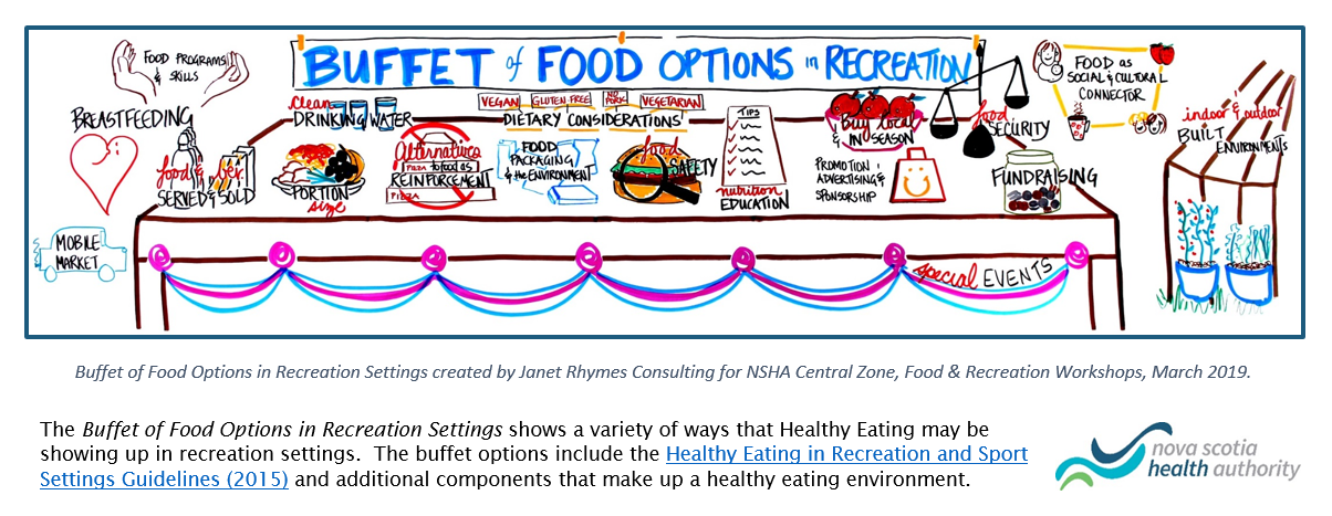 buffet poster in picture format3